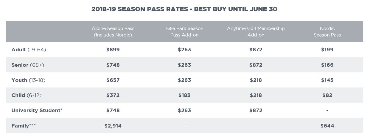 Discounted Sun Peaks Lift Passes