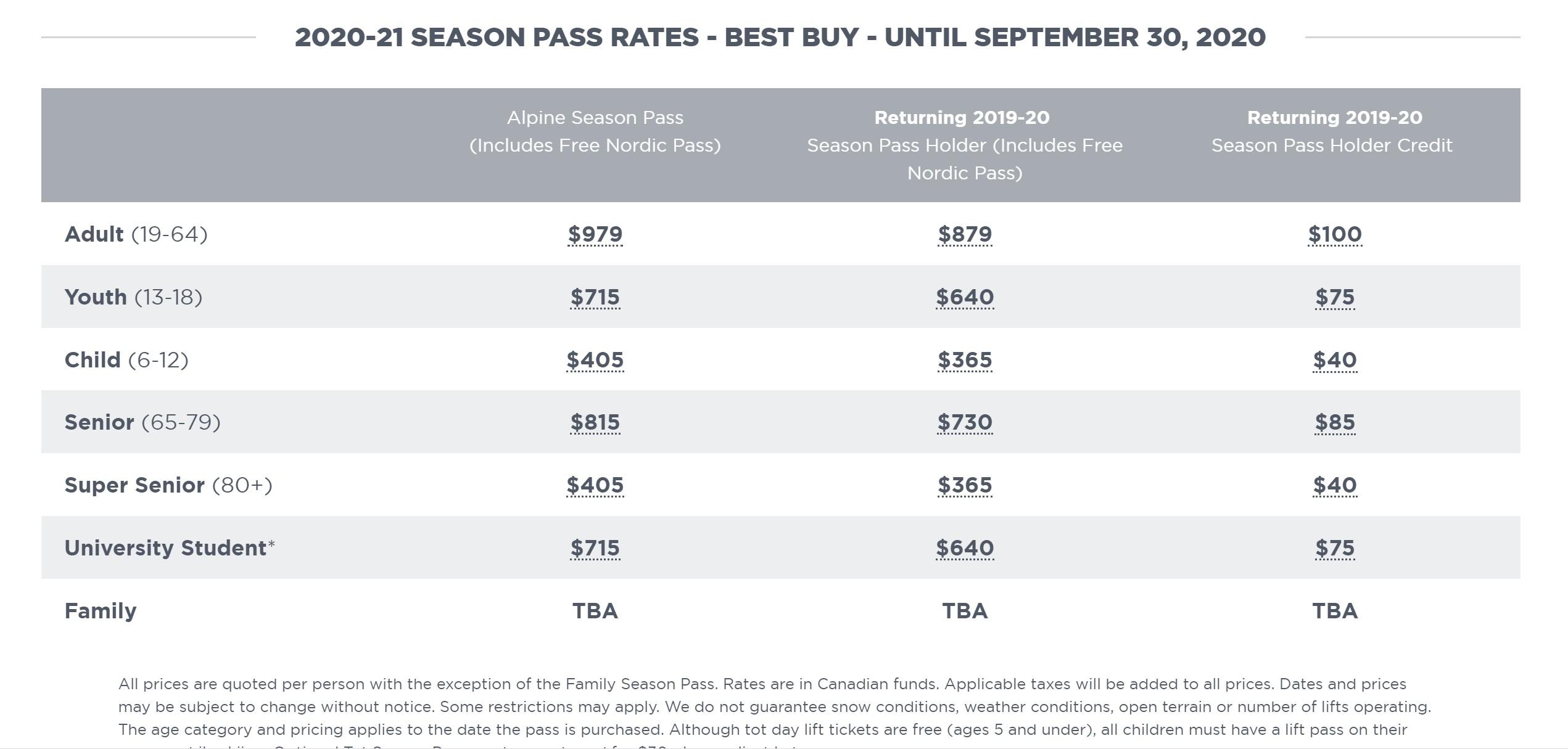 Sun Peaks Best Buy Season Passes - only until June 30, 2019